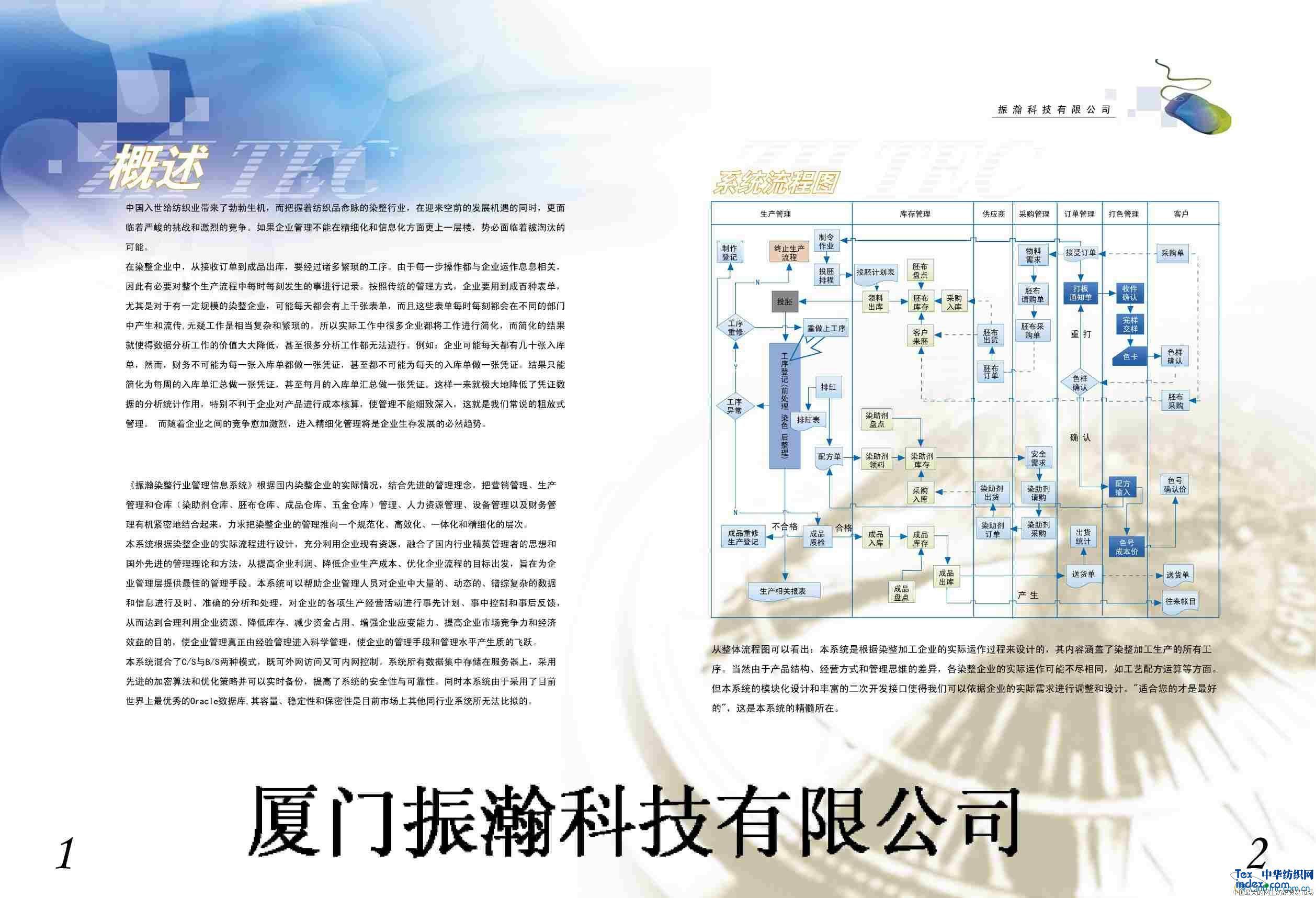 erp理论功能结构图